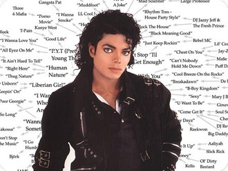 Michael_Jackson_Unhinged_Music_Reviews